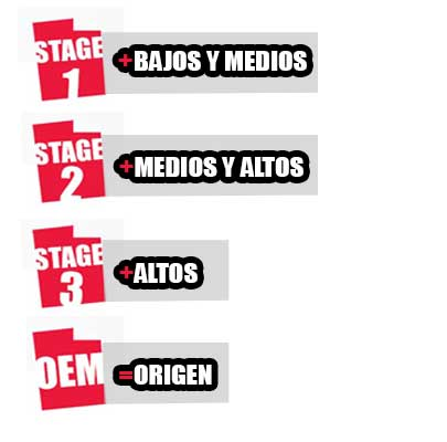 STAGES-HOTCAMS.jpg